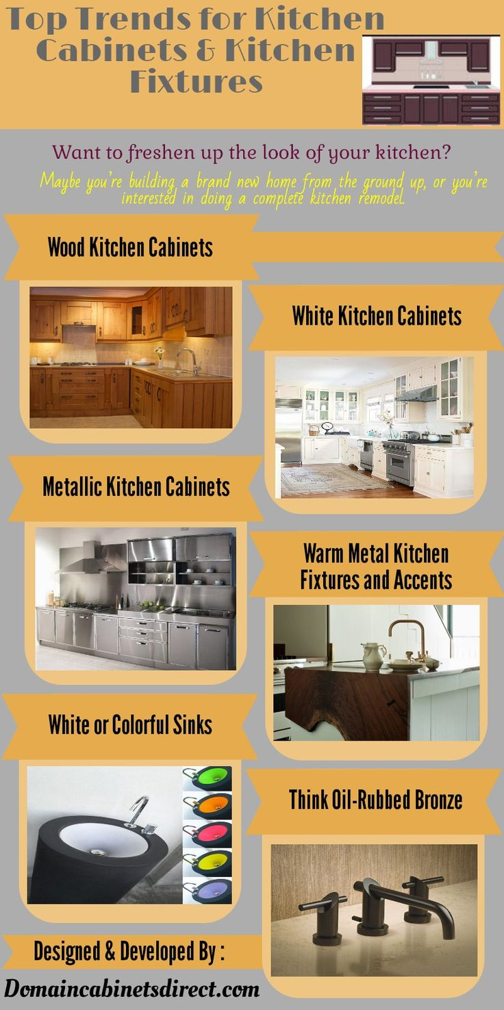 Kitchen Cabinet Ideas ST Louis